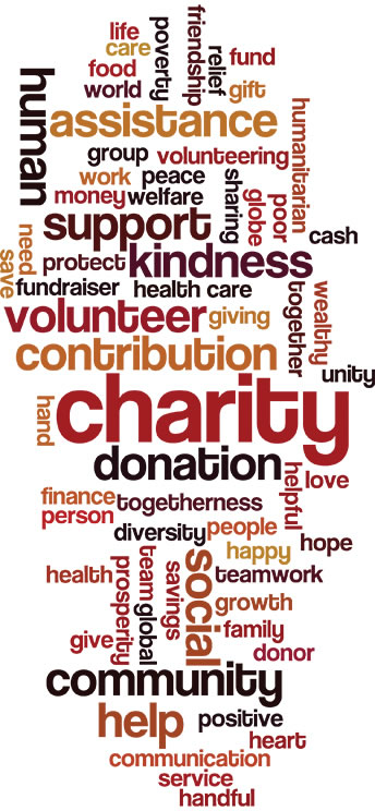 Donation Word Jumble